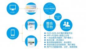 软文营销:产品发布会如何实现信息覆盖?